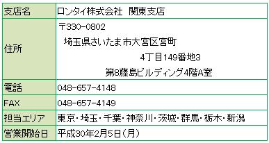 News77表